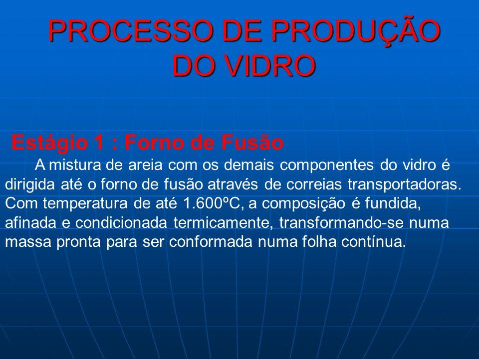 PROCESSO DE PRODUÇÃO DO VIDRO Estágio 1 : Forno de Fusão A mistura de areia com os demais componentes do vidro é dirigida até o forno de fusão através