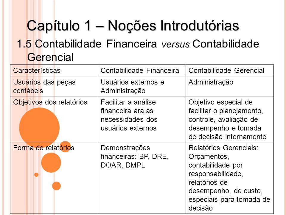 Capítulo 1 – Noções Introdutórias 1.5 Contabilidade Financeira versus Contabilidade Gerencial CaracterísticasContabilidade FinanceiraContabilidade Ger