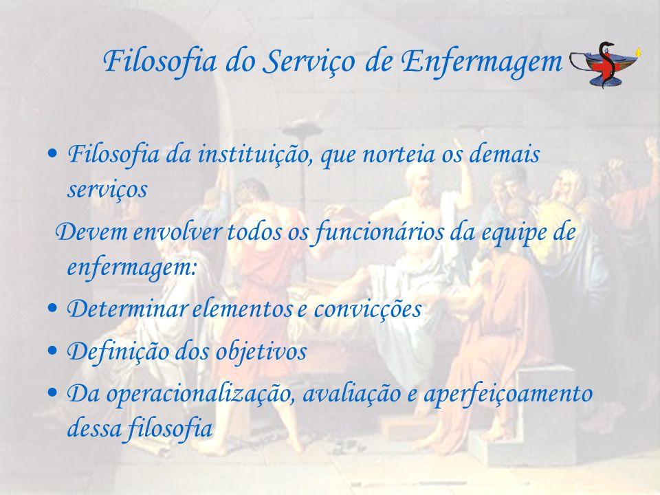 Filosofia do Serviço de Enfermagem Filosofia da instituição, que norteia os demais serviços Devem envolver todos os funcionários da equipe de enfermag