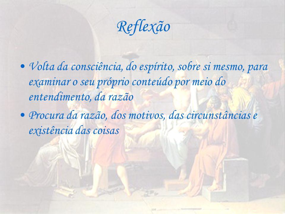 Reflexão Volta da consciência, do espírito, sobre si mesmo, para examinar o seu próprio conteúdo por meio do entendimento, da razão Procura da razão,