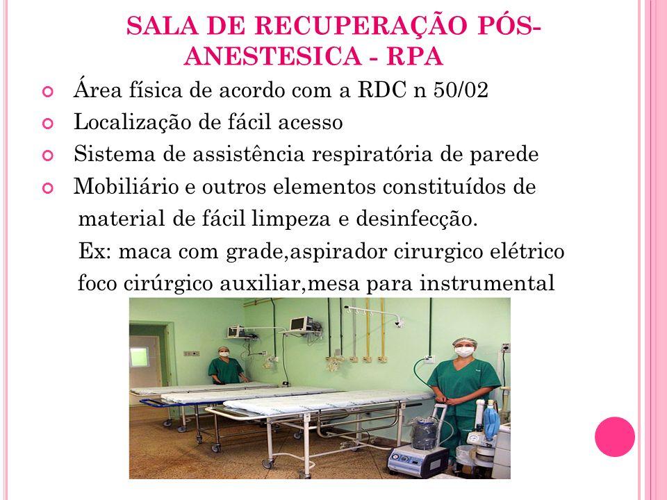 SALA DE RECUPERAÇÃO PÓS- ANESTESICA - RPA Área física de acordo com a RDC n 50/02 Localização de fácil acesso Sistema de assistência respiratória de p