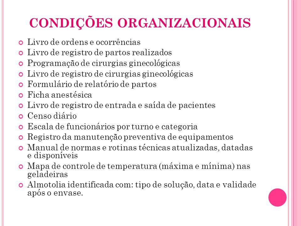 CONDIÇÕES ORGANIZACIONAIS Livro de ordens e ocorrências Livro de registro de partos realizados Programação de cirurgias ginecológicas Livro de registr