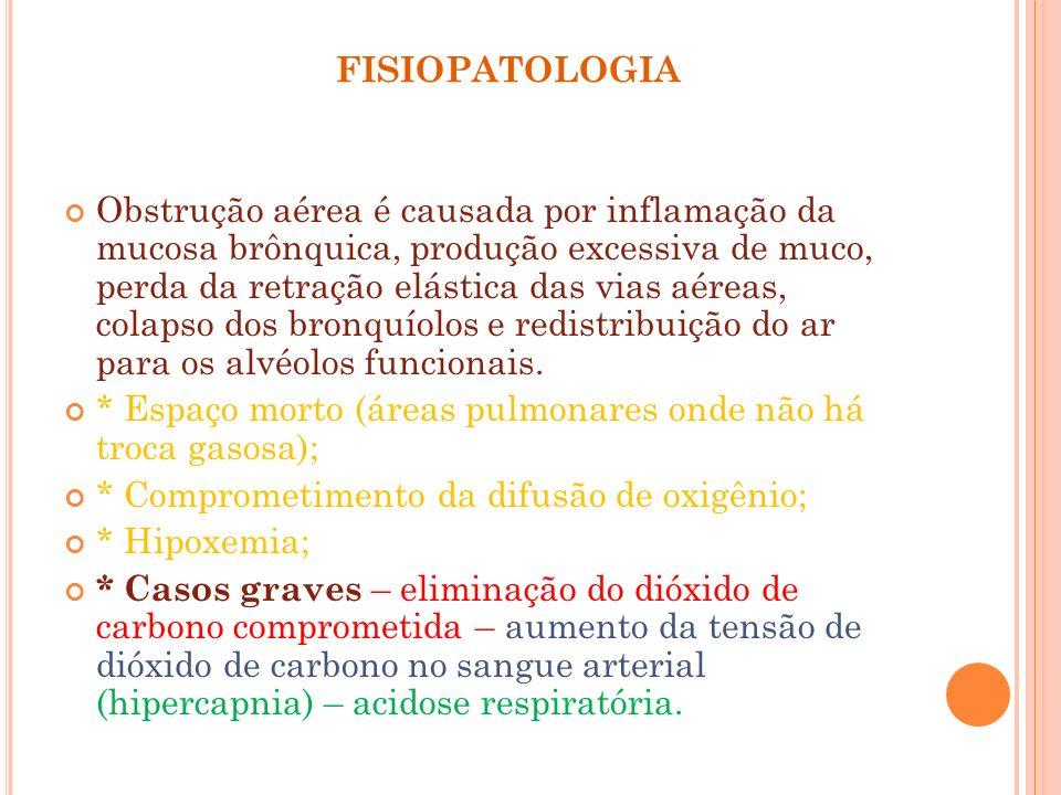 FISIOPATOLOGIA Obstrução aérea é causada por inflamação da mucosa brônquica, produção excessiva de muco, perda da retração elástica das vias aéreas, c