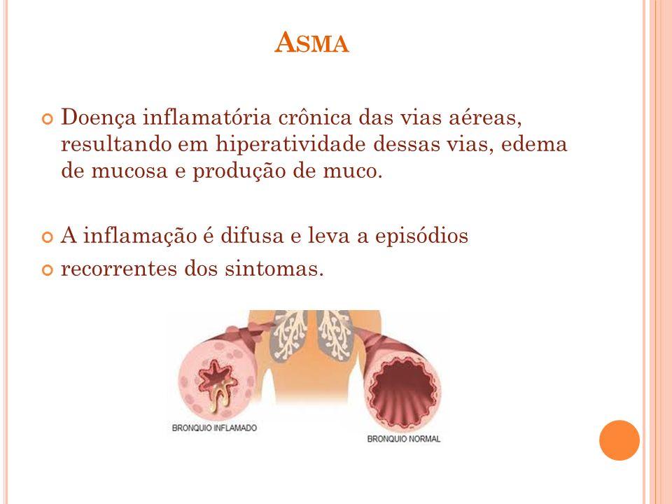 A SMA Doença inflamatória crônica das vias aéreas, resultando em hiperatividade dessas vias, edema de mucosa e produção de muco. A inflamação é difusa