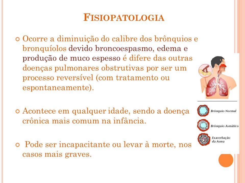 F ISIOPATOLOGIA Ocorre a diminuição do calibre dos brônquios e bronquíolos devido broncoespasmo, edema e produção de muco espesso é difere das outras