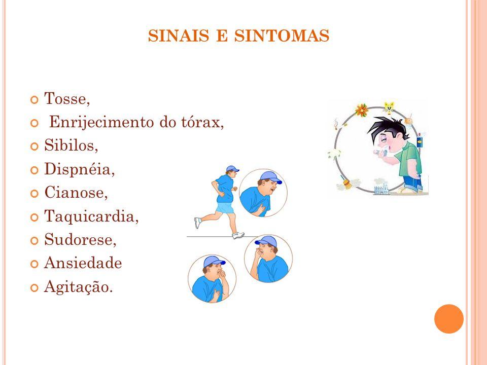 SINAIS E SINTOMAS Tosse, Enrijecimento do tórax, Sibilos, Dispnéia, Cianose, Taquicardia, Sudorese, Ansiedade Agitação.