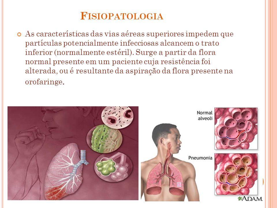 F ISIOPATOLOGIA As características das vias aéreas superiores impedem que partículas potencialmente infecciosas alcancem o trato inferior (normalmente