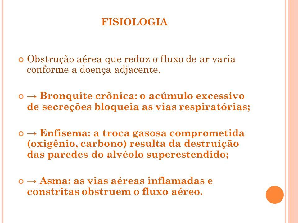 FISIOLOGIA Obstrução aérea que reduz o fluxo de ar varia conforme a doença adjacente. Bronquite crônica: o acúmulo excessivo de secreções bloqueia as