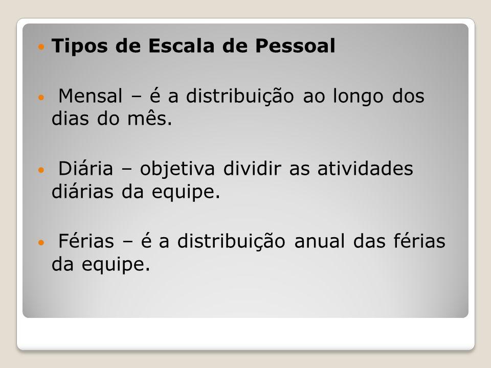 Tipos de Escala de Pessoal Mensal – é a distribuição ao longo dos dias do mês.