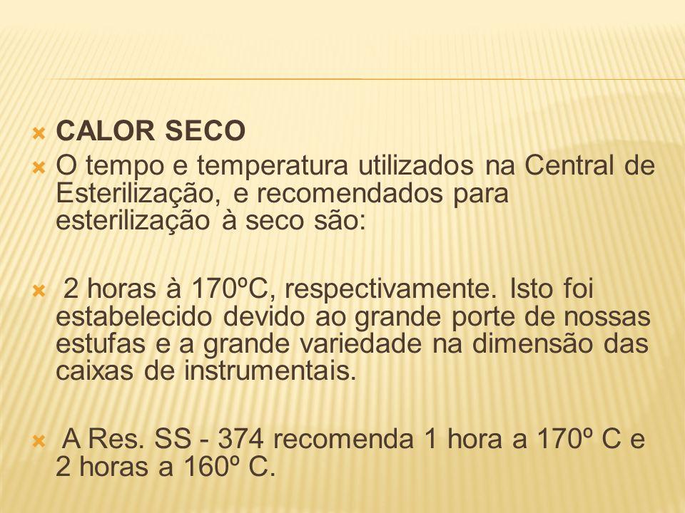 CALOR SECO O tempo e temperatura utilizados na Central de Esterilização, e recomendados para esterilização à seco são: 2 horas à 170ºC, respectivament