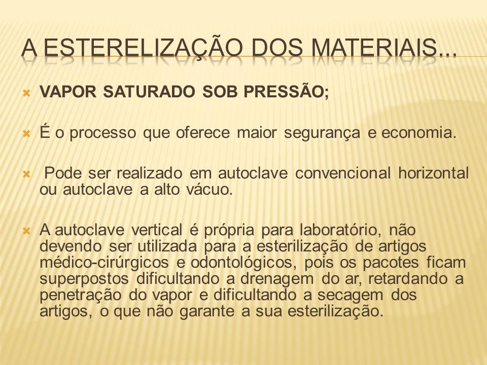 VAPOR SATURADO SOB PRESSÃO; É o processo que oferece maior segurança e economia. Pode ser realizado em autoclave convencional horizontal ou autoclave