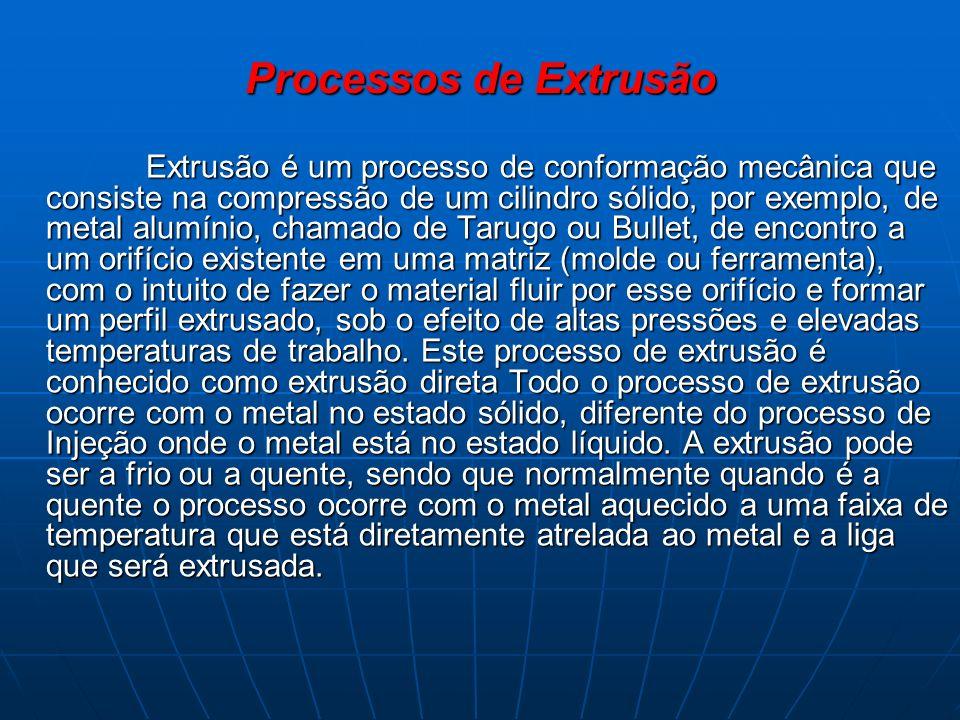 Processos de Extrusão Extrusão é um processo de conformação mecânica que consiste na compressão de um cilindro sólido, por exemplo, de metal alumínio,