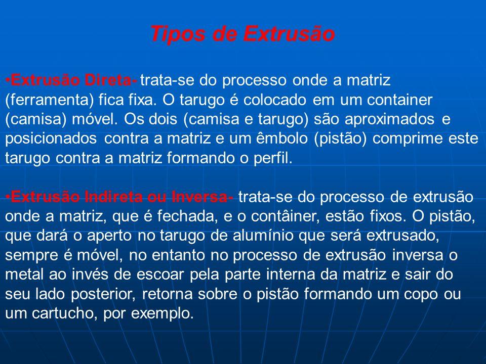 Tipos de Extrusão Extrusão Direta- trata-se do processo onde a matriz (ferramenta) fica fixa. O tarugo é colocado em um container (camisa) móvel. Os d