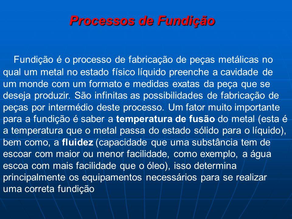 Processos de Fundição Fundição é o processo de fabricação de peças metálicas no qual um metal no estado físico líquido preenche a cavidade de um monde