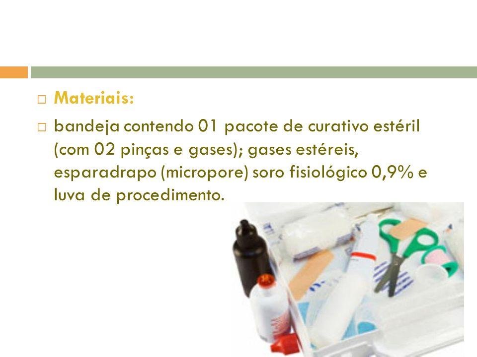 Materiais: bandeja contendo 01 pacote de curativo estéril (com 02 pinças e gases); gases estéreis, esparadrapo (micropore) soro fisiológico 0,9% e luva de procedimento.