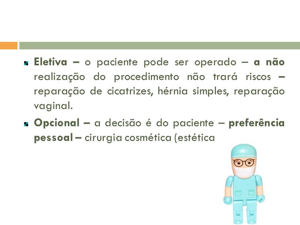 Classificações das cirurgias quanto ao grau de contaminação.....
