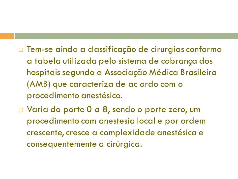Tem-se ainda a classificação de cirurgias conforma a tabela utilizada pelo sistema de cobrança dos hospitais segundo a Associação Médica Brasileira (AMB) que caracteriza de ac ordo com o procedimento anestésico.