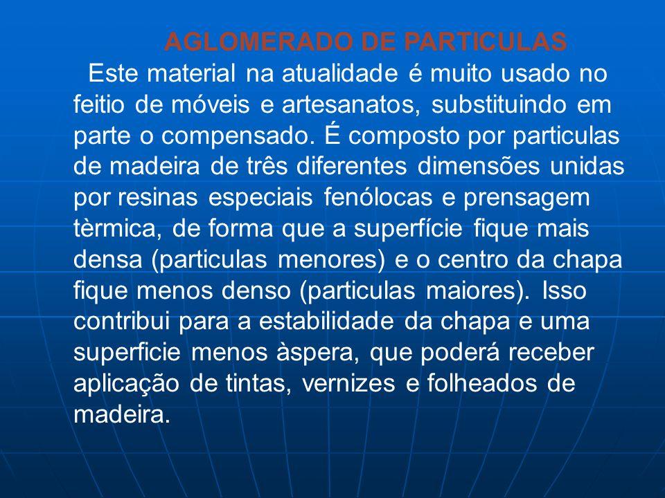 AGLOMERADO DE PARTICULAS Este material na atualidade é muito usado no feitio de móveis e artesanatos, substituindo em parte o compensado. É composto p