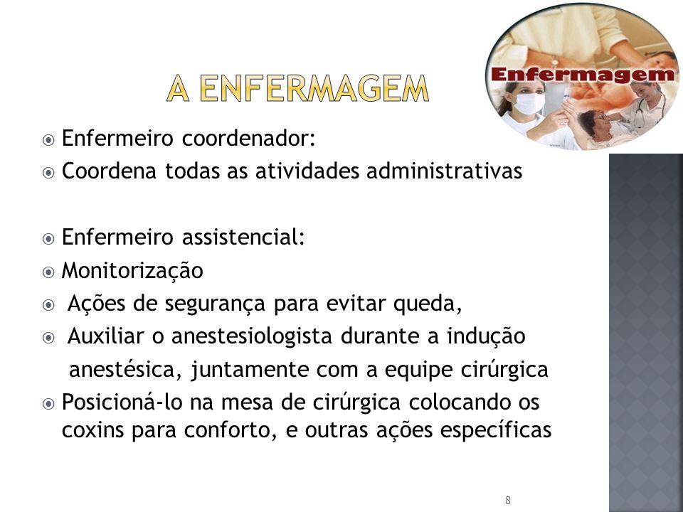 Enfermeiro coordenador: Coordena todas as atividades administrativas Enfermeiro assistencial: Monitorização Ações de segurança para evitar queda, Auxi