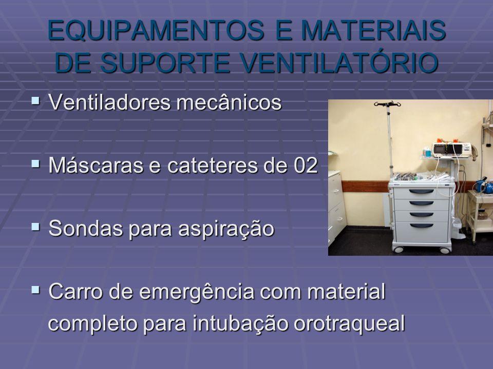 EQUIPAMENTOS E MATERIAIS DE SUPORTE VENTILATÓRIO Ventiladores mecânicos Ventiladores mecânicos Máscaras e cateteres de 02 Máscaras e cateteres de 02 S