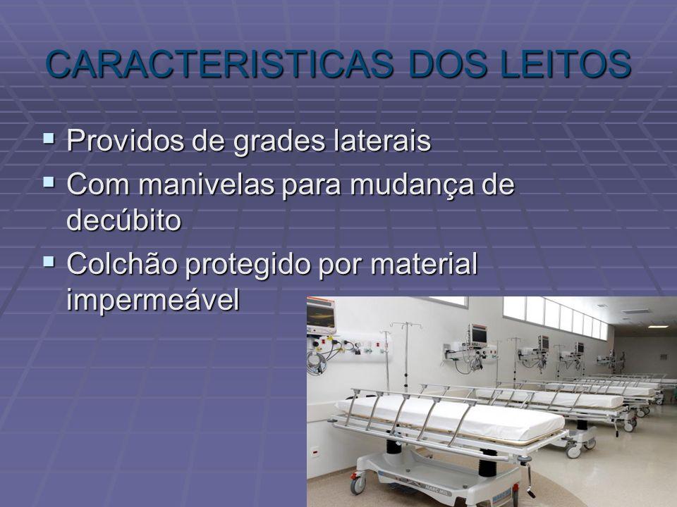 CARACTERISTICAS DOS LEITOS Providos de grades laterais Providos de grades laterais Com manivelas para mudança de decúbito Com manivelas para mudança d
