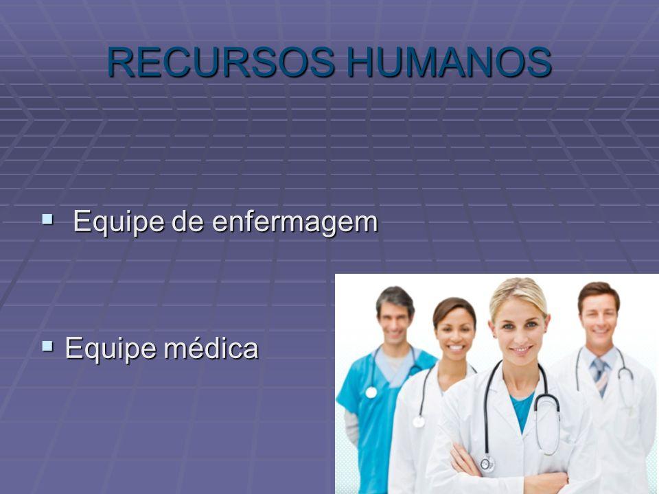 RECURSOS HUMANOS Equipe de enfermagem Equipe de enfermagem Equipe médica Equipe médica