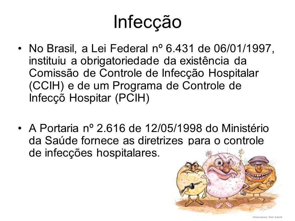 Sinais de Infecção Os sintomas no local dependem da área infectada e podem incluir: edema,dor, inflamação, hiperemia, temperatura elevada e secreção purulenta.