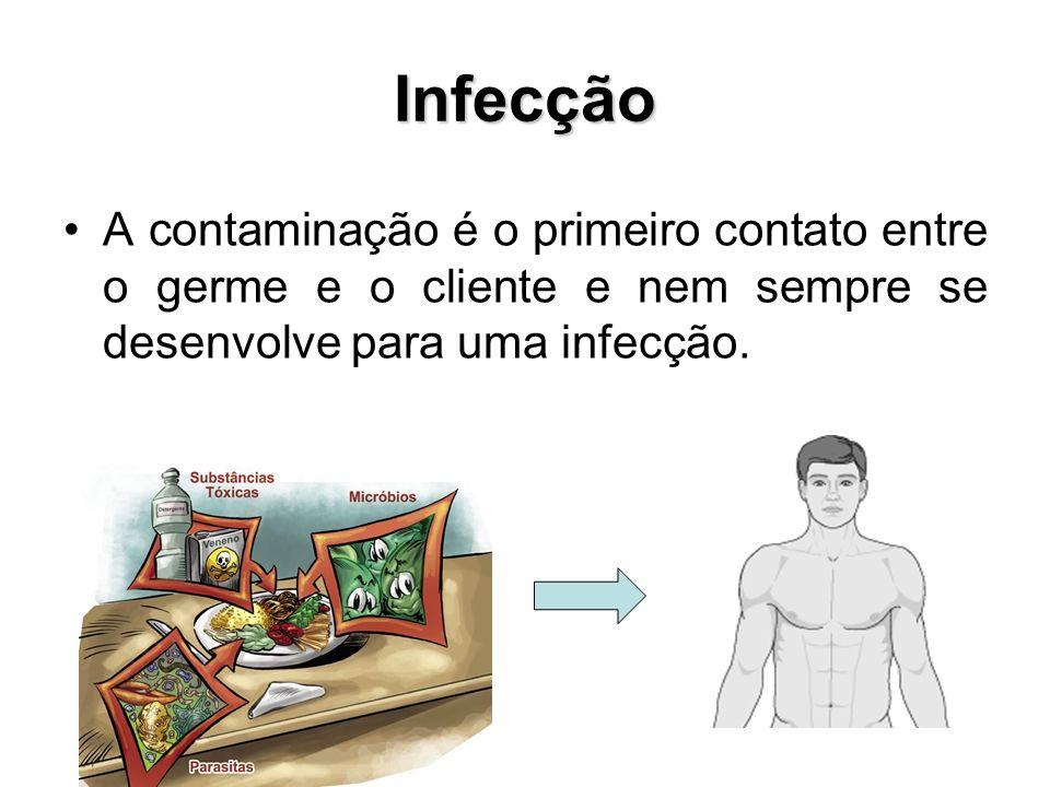 Infecção A contaminação só levará a uma infecção quando houver desequilíbrio entre o poder defensivo do hospedeiro e agressivo do germe (vírus, bactéria, fundo)
