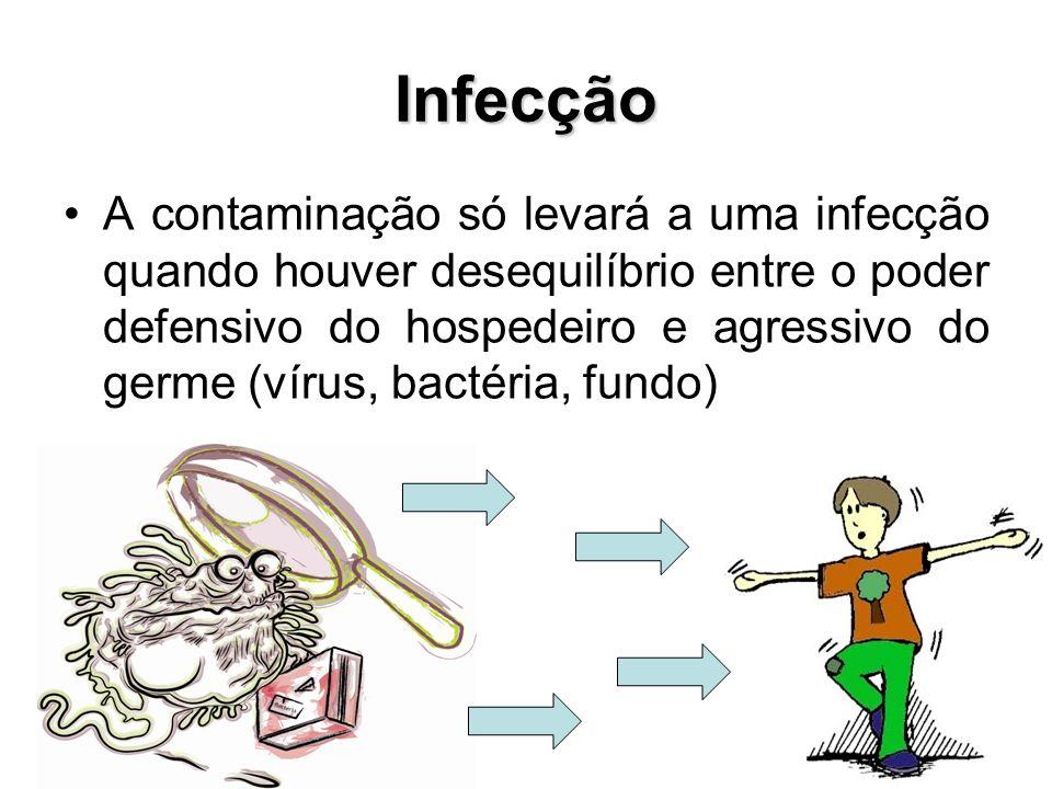 Controle de Infecção A infecção é um risco porque o cliente admitido pode ser capaz de não comunicar uma exposição anterior ou a presença de doença infecciosa