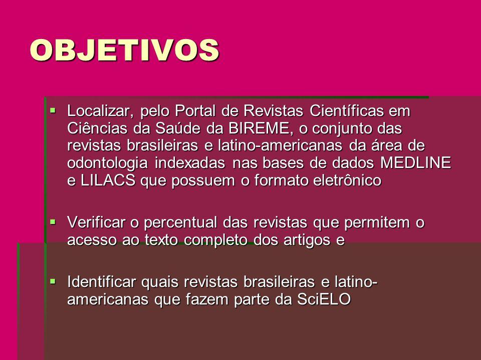 CONCLUSÕES As revistas brasileiras e latino- americanas de odontologia que são indexadas em LILACS poderiam se beneficiar de metodologias para publicação eletrônica para aumentarem a visibilidade de suas revistas e favorecerem seus usuários com acesso ao texto completo As revistas brasileiras e latino- americanas de odontologia que são indexadas em LILACS poderiam se beneficiar de metodologias para publicação eletrônica para aumentarem a visibilidade de suas revistas e favorecerem seus usuários com acesso ao texto completo
