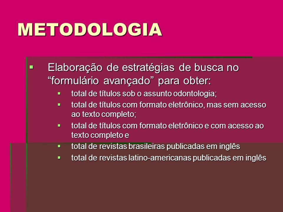METODOLOGIA Assunto: odontologia Assunto: odontologia Indexado em: Medline e Lilacs.