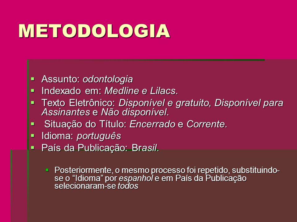 AS REVISTAS BRASILEIRAS E LATINO- AMERICANAS DE ODONTOLOGIA Dos 78 títulos selecionados em Idioma português apenas 17 (21,79%) apresentam o formato eletrônico, e, destes, nove (11,54%) disponibilizam o acesso ao texto completo.