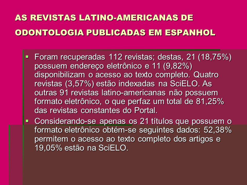 AS REVISTAS LATINO-AMERICANAS DE ODONTOLOGIA PUBLICADAS EM INGLÊS Chile, Peru e Porto Rico foram os países que trouxeram resultados positivos nesta busca, porém, no caso do Chile, a revista World News on Maxillofacial Radiology não apresenta o formato eletrônico.