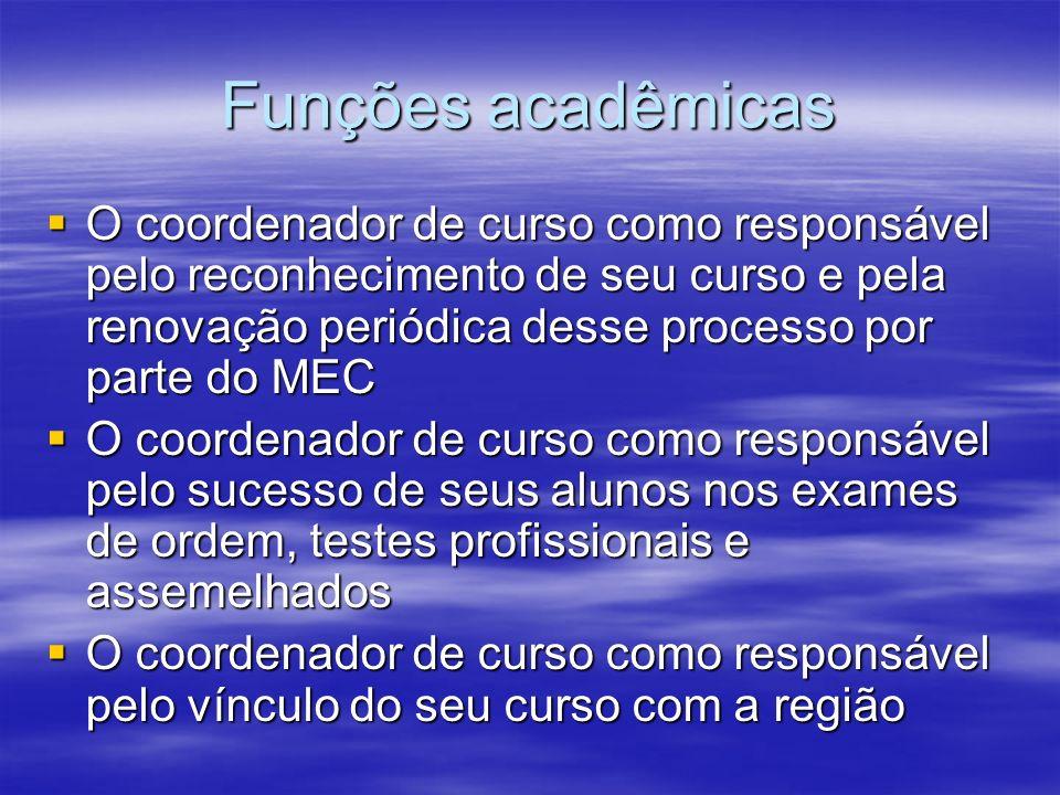 Funções acadêmicas O coordenador de curso como responsável pelo reconhecimento de seu curso e pela renovação periódica desse processo por parte do MEC