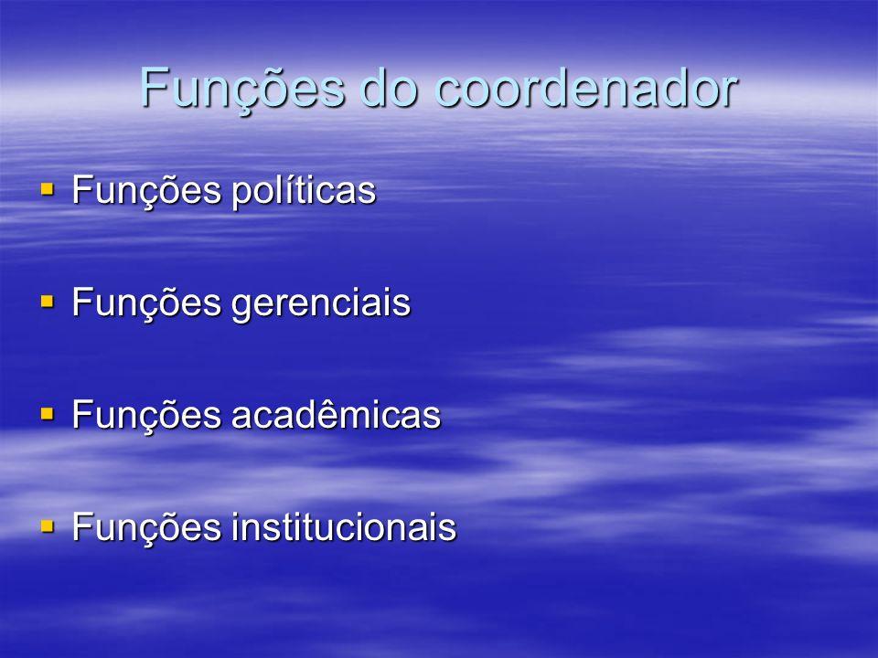 Funções do coordenador Funções políticas Funções políticas Funções gerenciais Funções gerenciais Funções acadêmicas Funções acadêmicas Funções institu