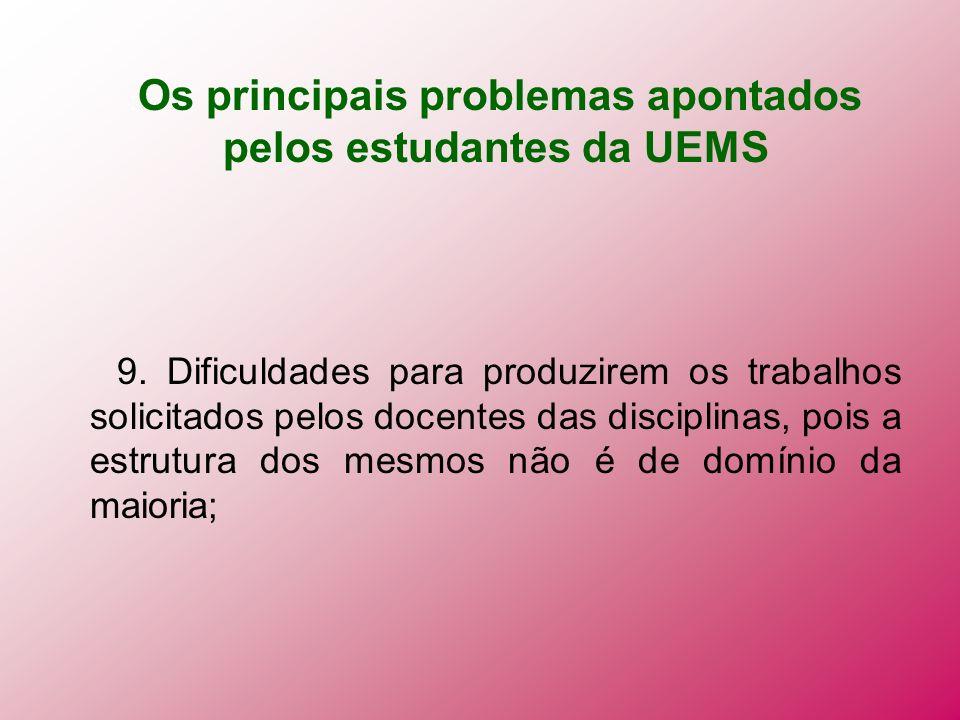 : Os principais problemas apontados pelos estudantes da UEMS 9. Dificuldades para produzirem os trabalhos solicitados pelos docentes das disciplinas,