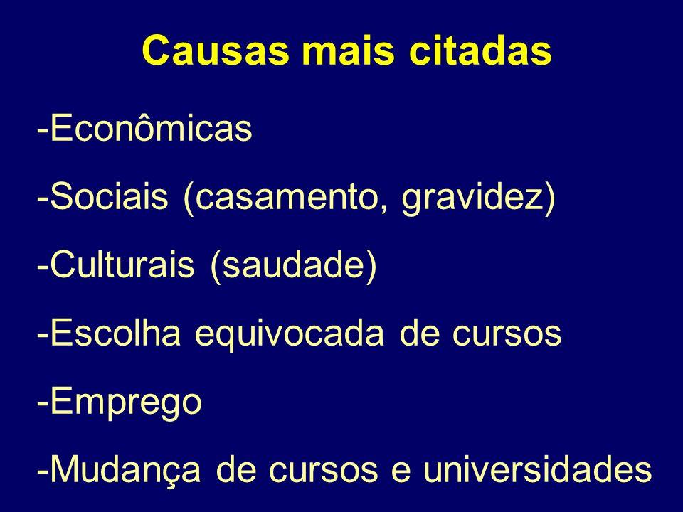 Causas mais citadas -Econômicas -Sociais (casamento, gravidez) -Culturais (saudade) -Escolha equivocada de cursos -Emprego -Mudança de cursos e univer