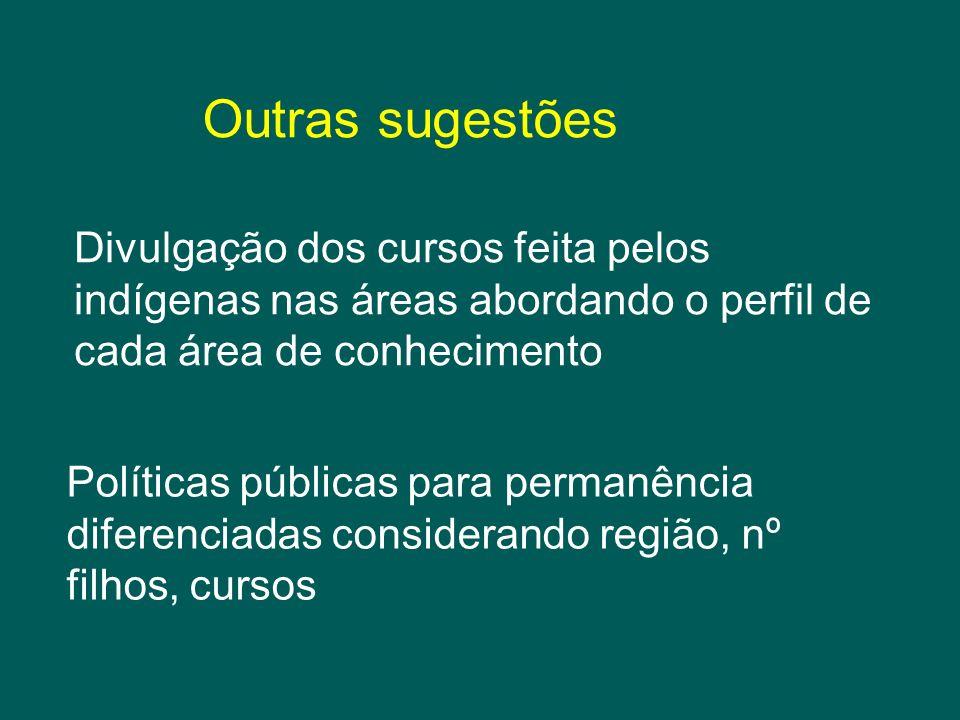 Divulgação dos cursos feita pelos indígenas nas áreas abordando o perfil de cada área de conhecimento Políticas públicas para permanência diferenciada
