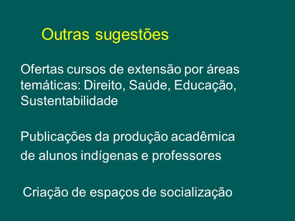 Ofertas cursos de extensão por áreas temáticas: Direito, Saúde, Educação, Sustentabilidade Publicações da produção acadêmica de alunos indígenas e pro
