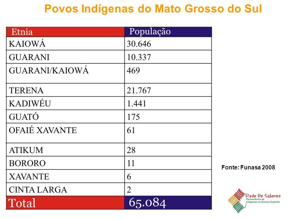 FONTE: NEPPI – NÚCLEO DE ESTUDOS DE POPULAÇÕES INDÍGENAS/UCDB. FONTE: SITE FUNAI Fonte: Funasa 2008 Povos Indígenas do Mato Grosso do Sul