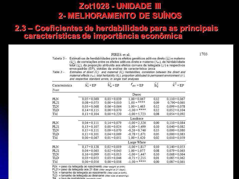 Zot1028 - UNIDADE III 2- MELHORAMENTO DE SUÍNOS 2.3 – Coeficientes de correlação genética para as principais características de importância econômica