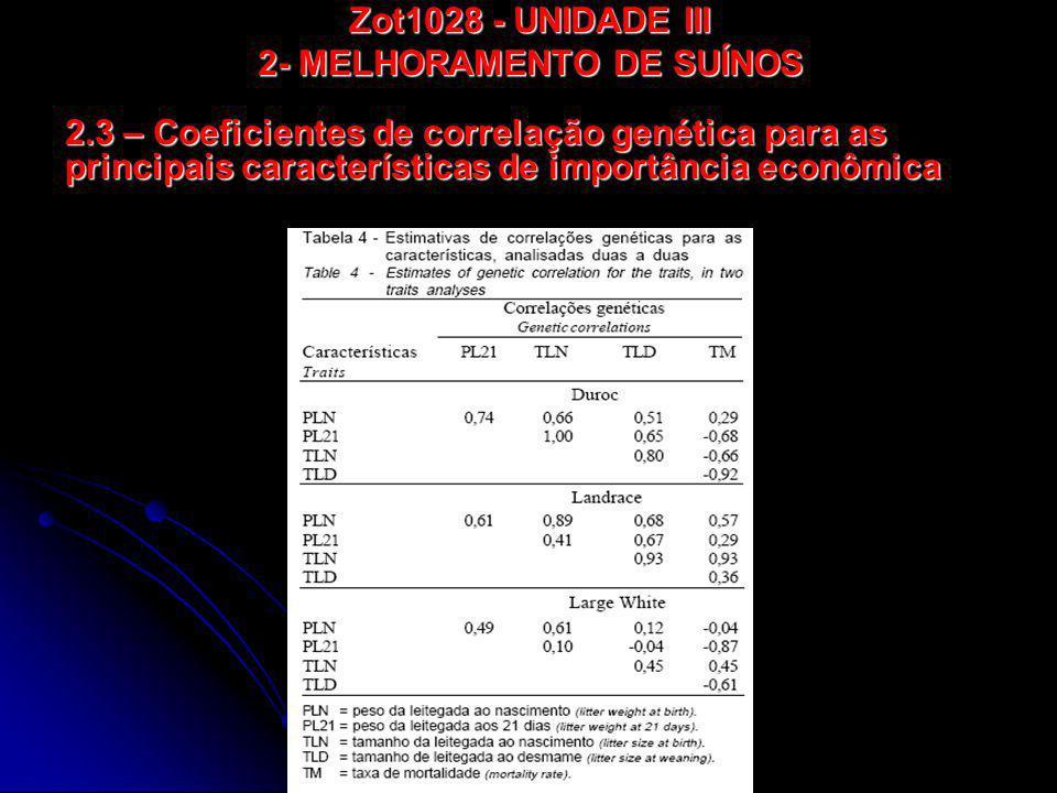 Zot1028 - UNIDADE III 2- MELHORAMENTO DE SUÍNOS 2.4 – Ajustes 2.4.1 – Pesos para idades padrões Pd(56 dias) = PA * 41/ IA – 15 Pa(156 dias) = (PA + 154) * 199 / IA + 45 – 154 2.4.2 – Idade da porca ao parto Idade da porca (m) N leit.