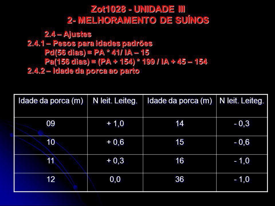 Zot1028 - UNIDADE III 2- MELHORAMENTO DE SUÍNOS 2.4 – Ajustes 2.4.1 – Pesos para idades padrões Pd(56 dias) = PA * 41/ IA – 15 Pa(156 dias) = (PA + 15