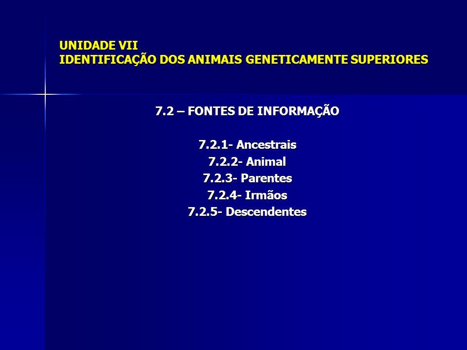 UNIDADE VII IDENTIFICAÇÃO DOS ANIMAIS GENETICAMENTE SUPERIORES 7.6 – SELEÇÃO PARA VÁRIAS CARACTERÍSTICAS 7.6.2- Método dos níveis de rejeição Características em seleção: Peso a desmama (220 kg) Peso aos 365 dias (380 kg) Peso aos 550 dias (590 kg) EXEMPLO: Animal 1: PD = 220 kg; PA = 380 kg; PS = 580 kg Animal 2: PD = 230 kg; PA = 390 kg; PS = 585 kg Animal 3: PD = 210 kg; PA = 380 kg; PS = 590 kg Animal 4: PD = 220 kg; PA = 380 kg; PS = 580 kg Animal 4: PD = 225 kg; PA = 390 kg; PS = 580 kg Animal 5: PD = 220 kg; PA = 390 kg; PS = 600 kg