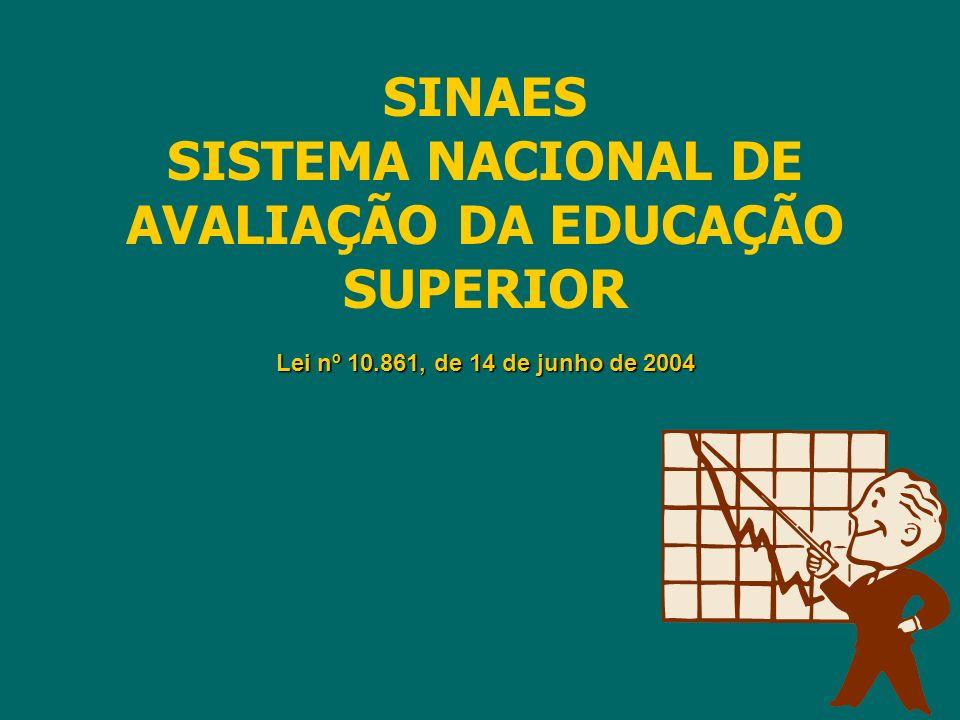 SINAES SISTEMA NACIONAL DE AVALIAÇÃO DA EDUCAÇÃO SUPERIOR Lei nº 10.861, de 14 de junho de 2004