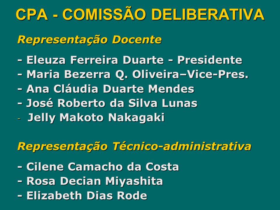 CPA - COMISSÃO DELIBERATIVA Representação Docente - Eleuza Ferreira Duarte - Presidente - Maria Bezerra Q. Oliveira–Vice-Pres. - Ana Cláudia Duarte Me