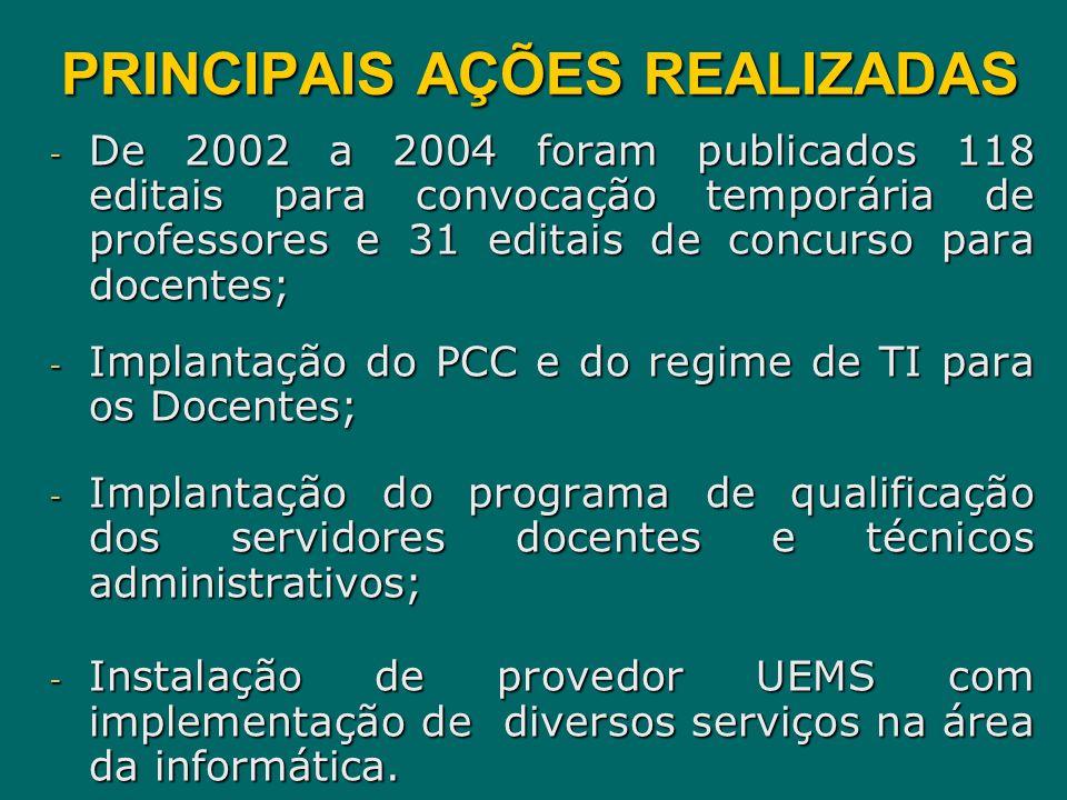 PRINCIPAIS AÇÕES REALIZADAS - De 2002 a 2004 foram publicados 118 editais para convocação temporária de professores e 31 editais de concurso para doce