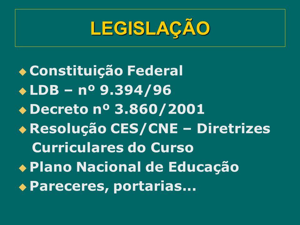 Constituição Federal LDB – nº 9.394/96 Decreto nº 3.860/2001 Resolução CES/CNE – Diretrizes Curriculares do Curso Plano Nacional de Educação Pareceres