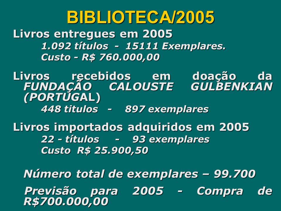 BIBLIOTECA/2005 Livros entregues em 2005 Livros entregues em 2005 1.092 títulos - 15111 Exemplares. Custo - R$ 760.000,00 Livros recebidos em doação d