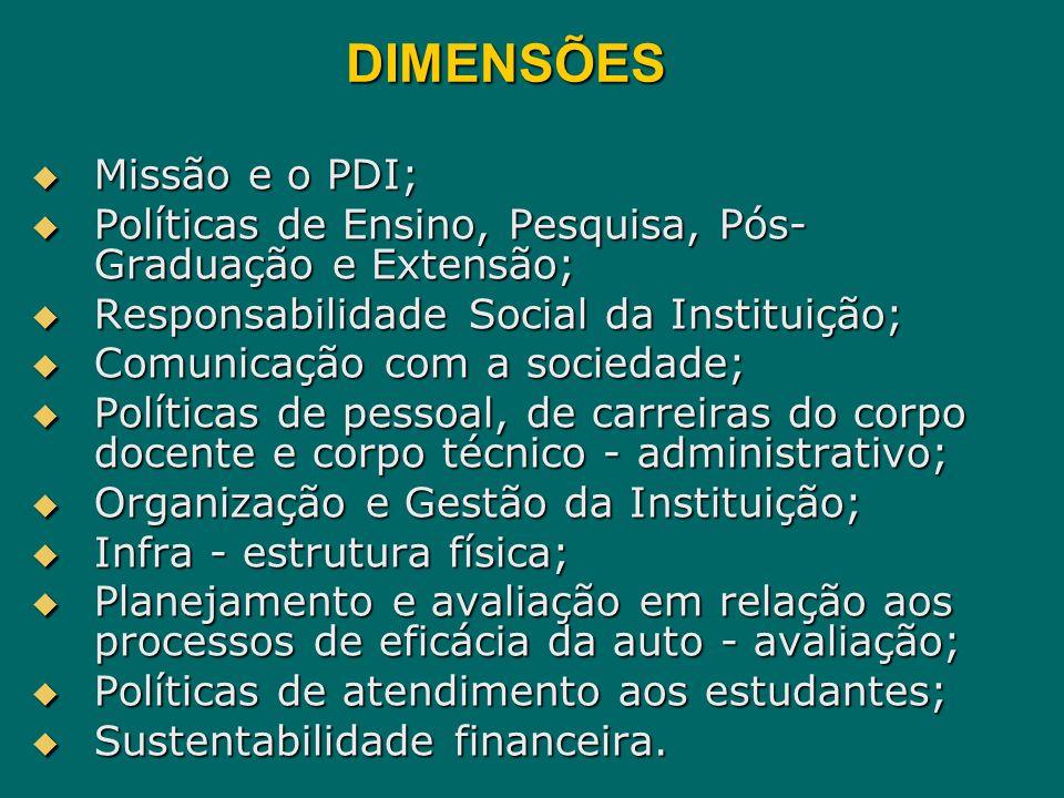 DIMENSÕES Missão e o PDI; Missão e o PDI; Políticas de Ensino, Pesquisa, Pós- Graduação e Extensão; Políticas de Ensino, Pesquisa, Pós- Graduação e Ex
